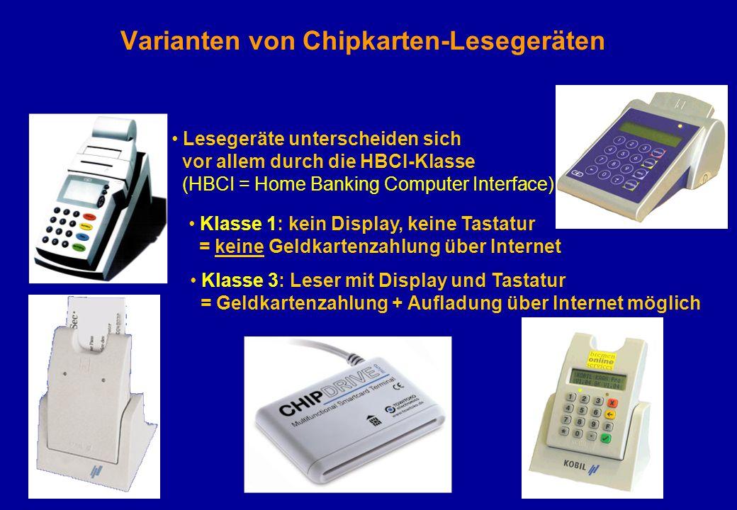 Varianten von Chipkarten-Lesegeräten Lesegeräte unterscheiden sich vor allem durch die HBCI-Klasse (HBCI = Home Banking Computer Interface) Klasse 1: kein Display, keine Tastatur = keine Geldkartenzahlung über Internet Klasse 3: Leser mit Display und Tastatur = Geldkartenzahlung + Aufladung über Internet möglich