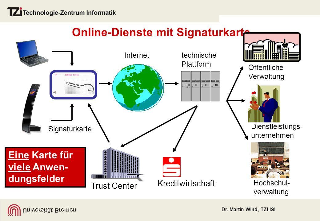 Dr. Martin Wind, TZI-ISI Online-Dienste mit Signaturkarte Internet Trust Center Signaturkarte technische Plattform Kreditwirtschaft Öffentliche Verwal