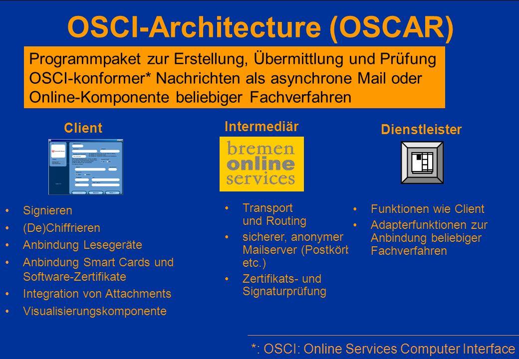 Dr. Martin Wind, TZI-ISI OSCI-Architecture (OSCAR) Client Intermediär Signieren (De)Chiffrieren Anbindung Lesegeräte Anbindung Smart Cards und Softwar