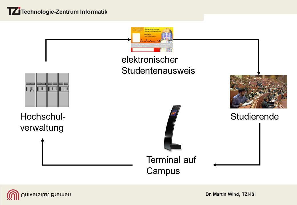 Dr. Martin Wind, TZI-ISI Hochschul- verwaltung elektronischer Studentenausweis Studierende Terminal auf Campus