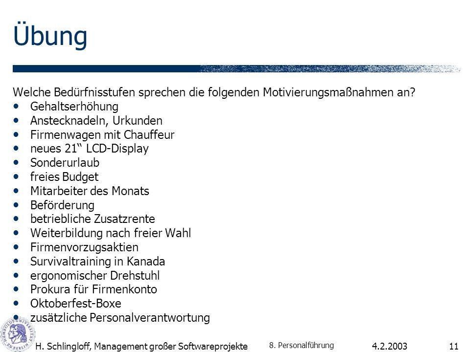 4.2.2003H. Schlingloff, Management großer Softwareprojekte11 Übung Welche Bedürfnisstufen sprechen die folgenden Motivierungsmaßnahmen an? Gehaltserhö