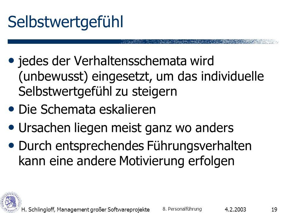 4.2.2003H. Schlingloff, Management großer Softwareprojekte19 Selbstwertgefühl jedes der Verhaltensschemata wird (unbewusst) eingesetzt, um das individ