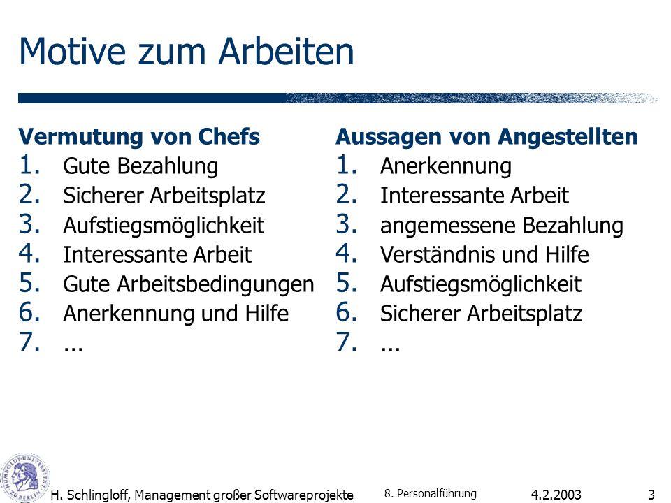 4.2.2003H. Schlingloff, Management großer Softwareprojekte3 Motive zum Arbeiten Vermutung von Chefs 1. Gute Bezahlung 2. Sicherer Arbeitsplatz 3. Aufs