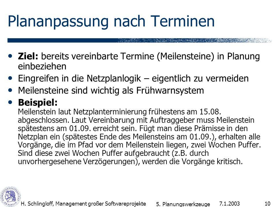 7.1.2003H. Schlingloff, Management großer Softwareprojekte10 Plananpassung nach Terminen Ziel: bereits vereinbarte Termine (Meilensteine) in Planung e