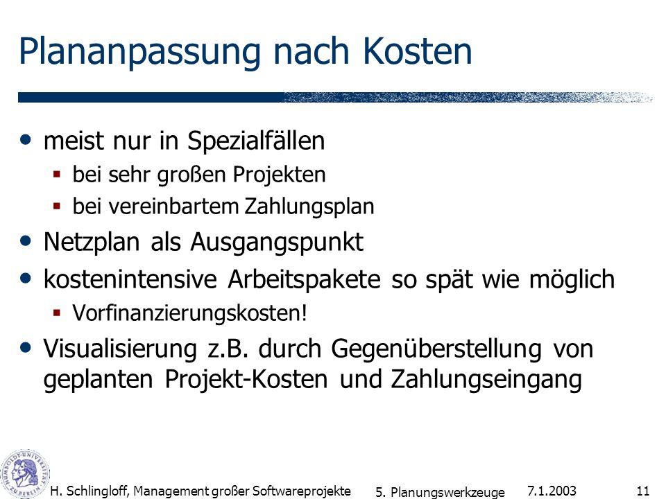 7.1.2003H. Schlingloff, Management großer Softwareprojekte11 Plananpassung nach Kosten meist nur in Spezialfällen bei sehr großen Projekten bei verein