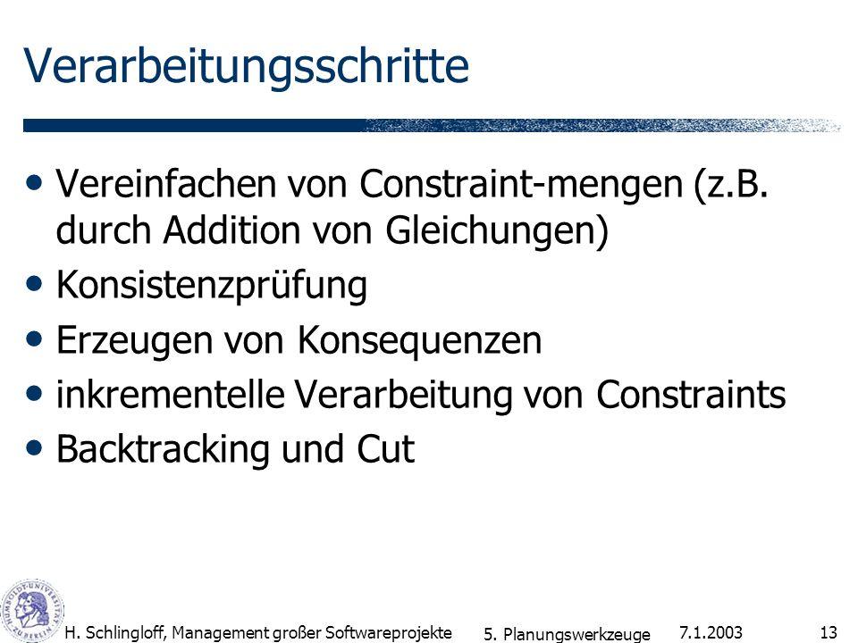 7.1.2003H. Schlingloff, Management großer Softwareprojekte13 Verarbeitungsschritte Vereinfachen von Constraint-mengen (z.B. durch Addition von Gleichu