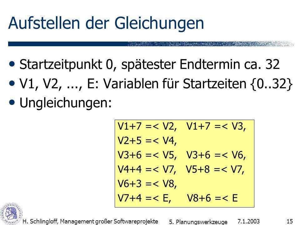 7.1.2003H. Schlingloff, Management großer Softwareprojekte15 Aufstellen der Gleichungen Startzeitpunkt 0, spätester Endtermin ca. 32 V1, V2,..., E: Va