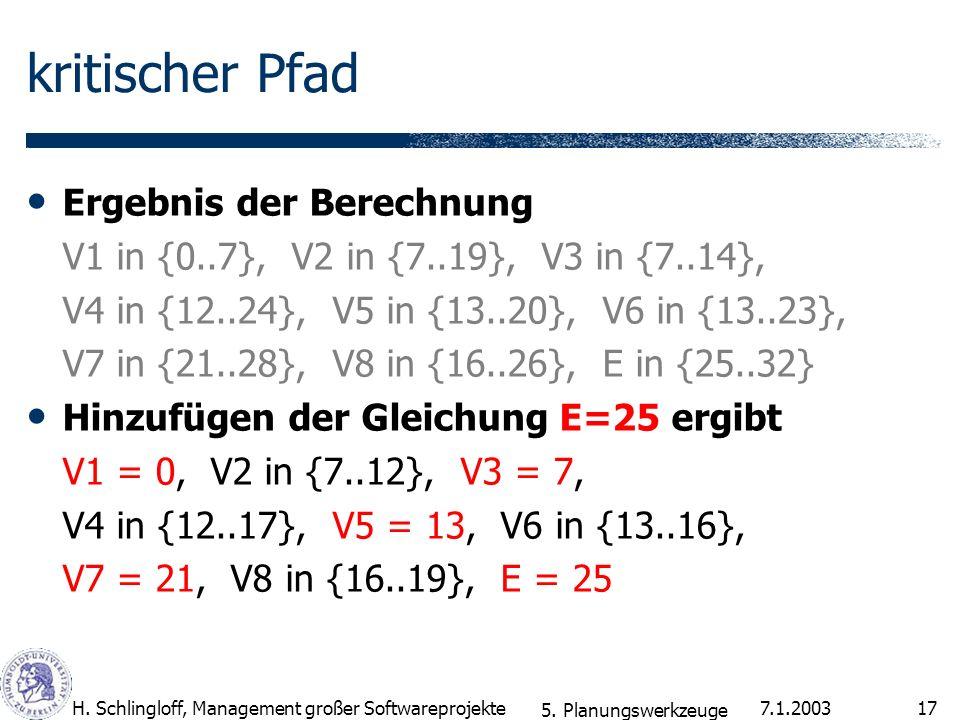 7.1.2003H. Schlingloff, Management großer Softwareprojekte17 kritischer Pfad Ergebnis der Berechnung V1 in {0..7}, V2 in {7..19}, V3 in {7..14}, V4 in
