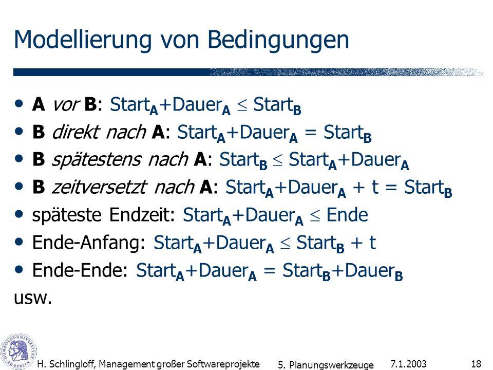 7.1.2003H. Schlingloff, Management großer Softwareprojekte18 Modellierung von Bedingungen A vor B: Start A +Dauer A Start B B direkt nach A: Start A +