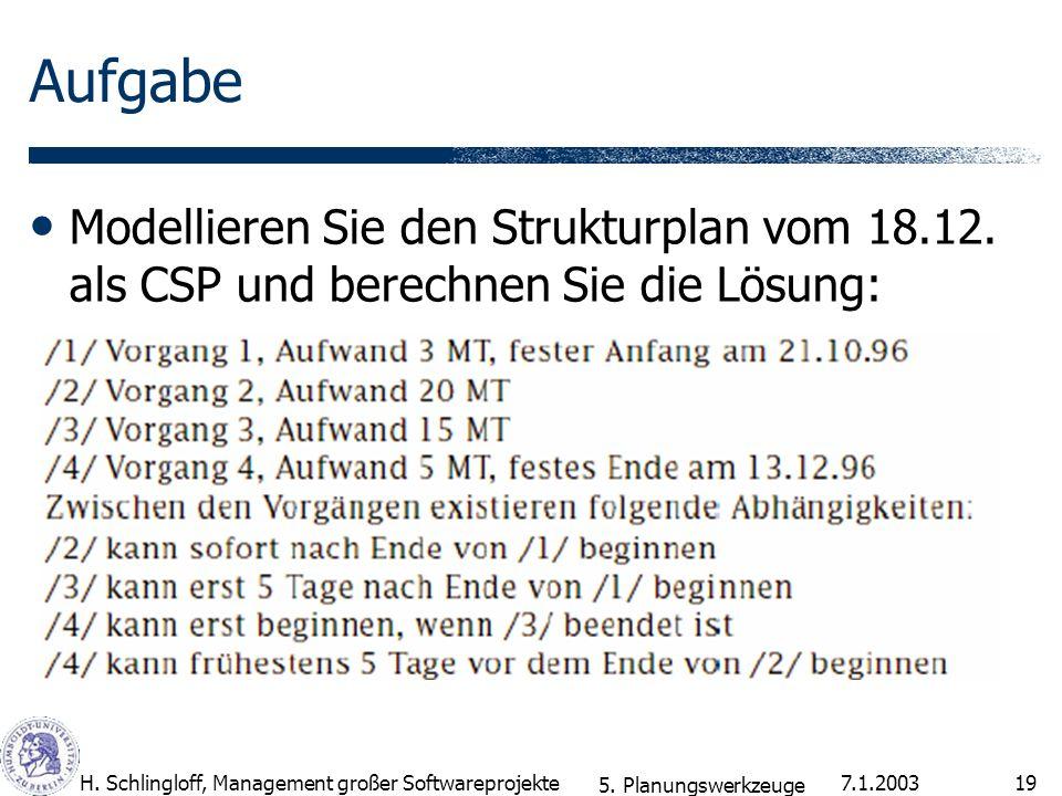 7.1.2003H. Schlingloff, Management großer Softwareprojekte19 Aufgabe Modellieren Sie den Strukturplan vom 18.12. als CSP und berechnen Sie die Lösung:
