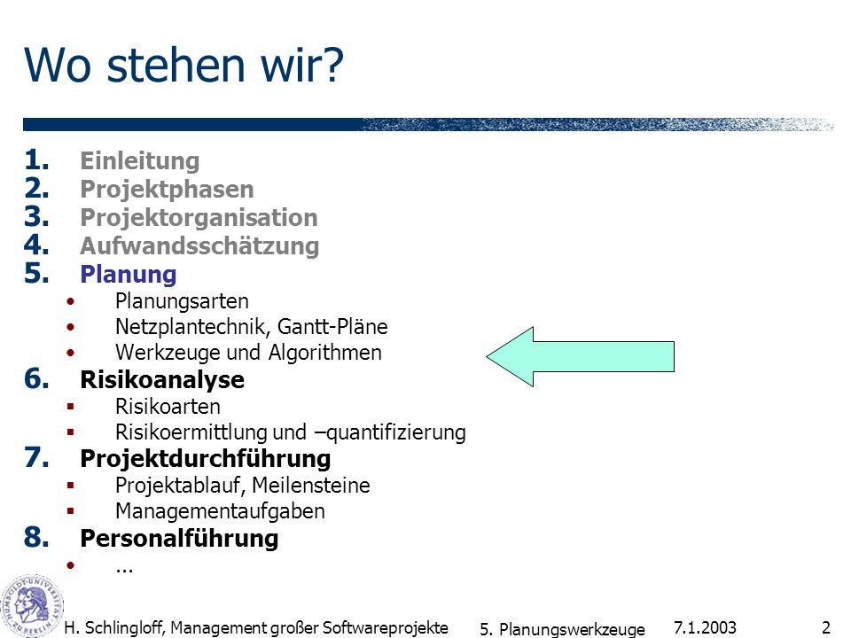 7.1.2003H. Schlingloff, Management großer Softwareprojekte2 Wo stehen wir? 1. Einleitung 2. Projektphasen 3. Projektorganisation 4. Aufwandsschätzung