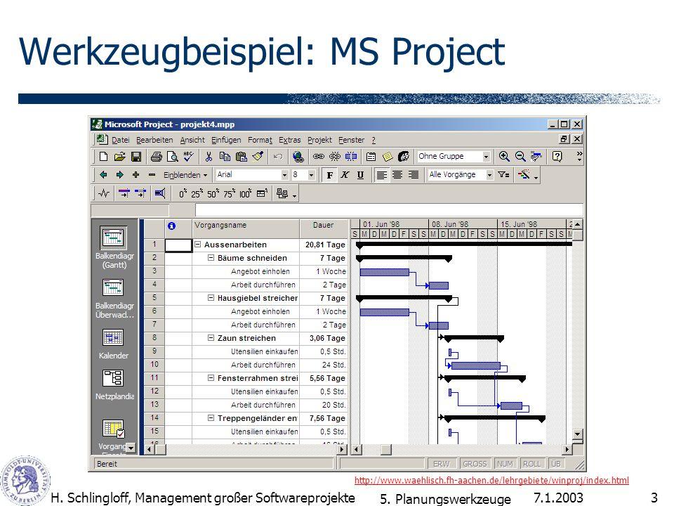 7.1.2003H. Schlingloff, Management großer Softwareprojekte3 Werkzeugbeispiel: MS Project http://www.waehlisch.fh-aachen.de/lehrgebiete/winproj/index.h