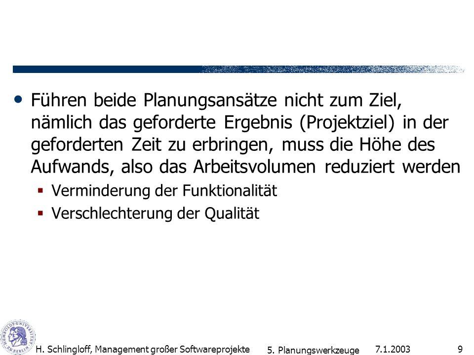 7.1.2003H. Schlingloff, Management großer Softwareprojekte9 Führen beide Planungsansätze nicht zum Ziel, nämlich das geforderte Ergebnis (Projektziel)