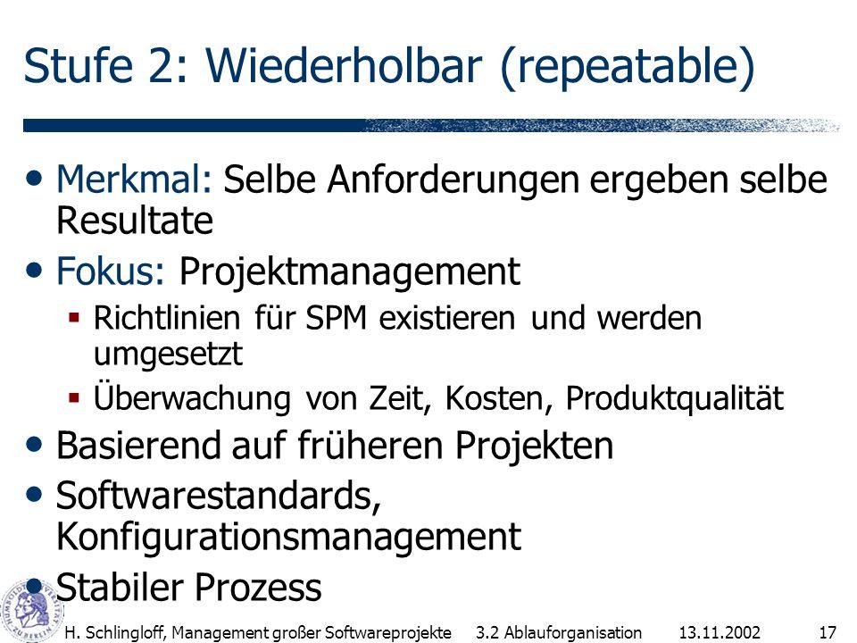 13.11.2002H. Schlingloff, Management großer Softwareprojekte17 Stufe 2: Wiederholbar (repeatable) Merkmal: Selbe Anforderungen ergeben selbe Resultate