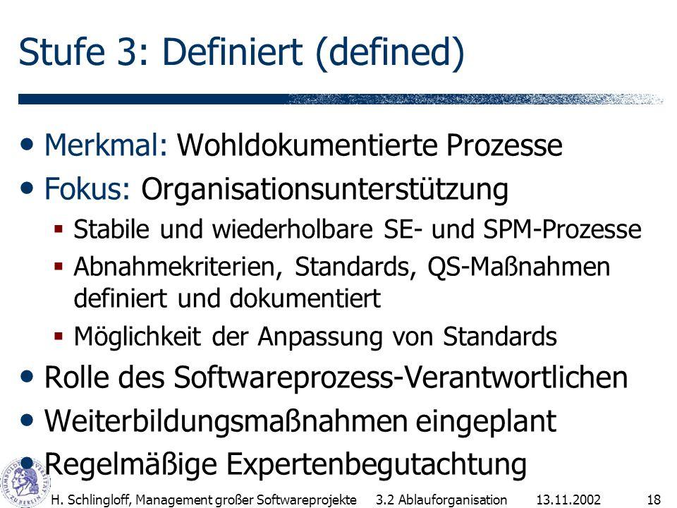 13.11.2002H. Schlingloff, Management großer Softwareprojekte18 Stufe 3: Definiert (defined) Merkmal: Wohldokumentierte Prozesse Fokus: Organisationsun