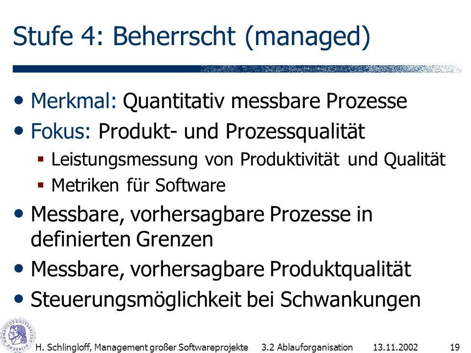 13.11.2002H. Schlingloff, Management großer Softwareprojekte19 Stufe 4: Beherrscht (managed) Merkmal: Quantitativ messbare Prozesse Fokus: Produkt- un