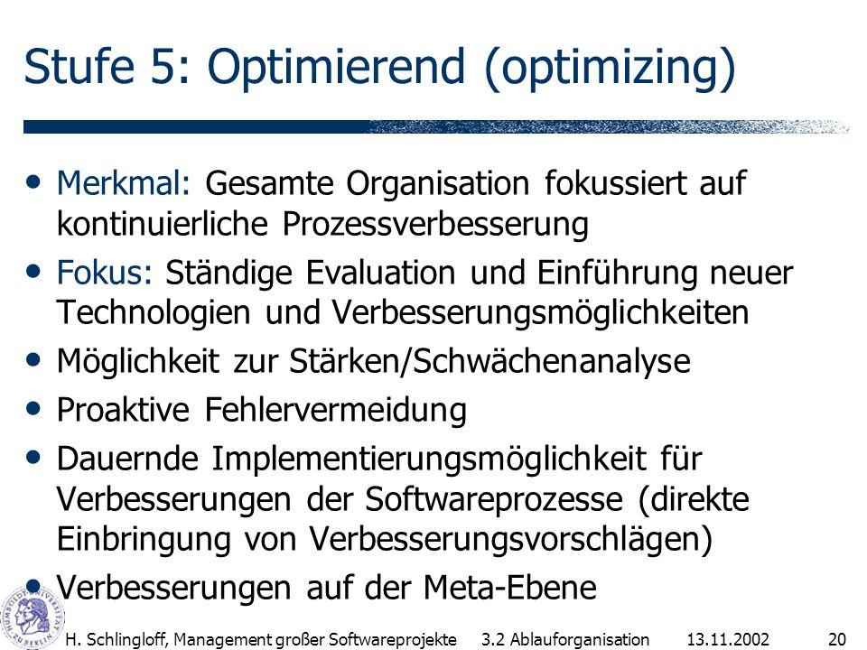 13.11.2002H. Schlingloff, Management großer Softwareprojekte20 Stufe 5: Optimierend (optimizing) Merkmal: Gesamte Organisation fokussiert auf kontinui