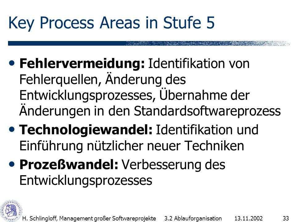 13.11.2002H. Schlingloff, Management großer Softwareprojekte33 Key Process Areas in Stufe 5 Fehlervermeidung: Identifikation von Fehlerquellen, Änderu