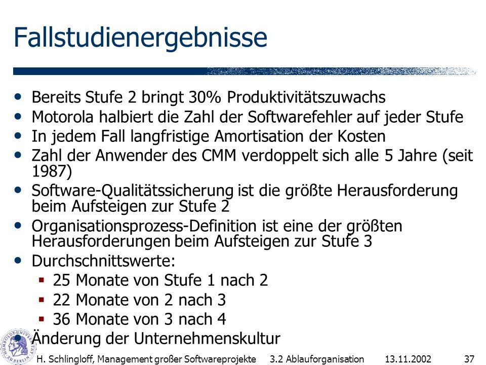 13.11.2002H. Schlingloff, Management großer Softwareprojekte37 Fallstudienergebnisse Bereits Stufe 2 bringt 30% Produktivitätszuwachs Motorola halbier