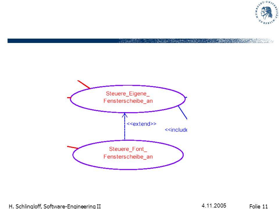 Folie 11 H. Schlingloff, Software-Engineering II 4.11.2005