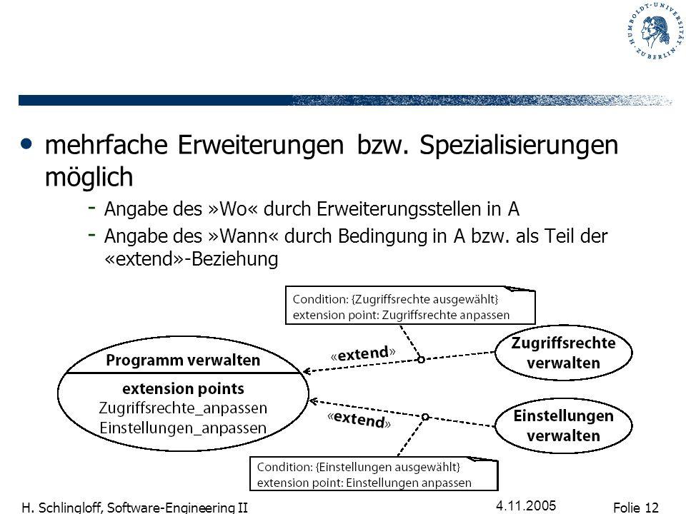 Folie 12 H. Schlingloff, Software-Engineering II 4.11.2005 mehrfache Erweiterungen bzw. Spezialisierungen möglich - Angabe des »Wo« durch Erweiterungs