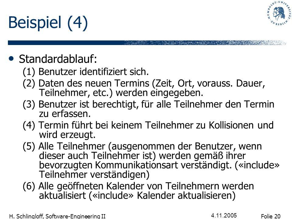 Folie 20 H. Schlingloff, Software-Engineering II 4.11.2005 Beispiel (4) Standardablauf: (1) Benutzer identifiziert sich. (2) Daten des neuen Termins (