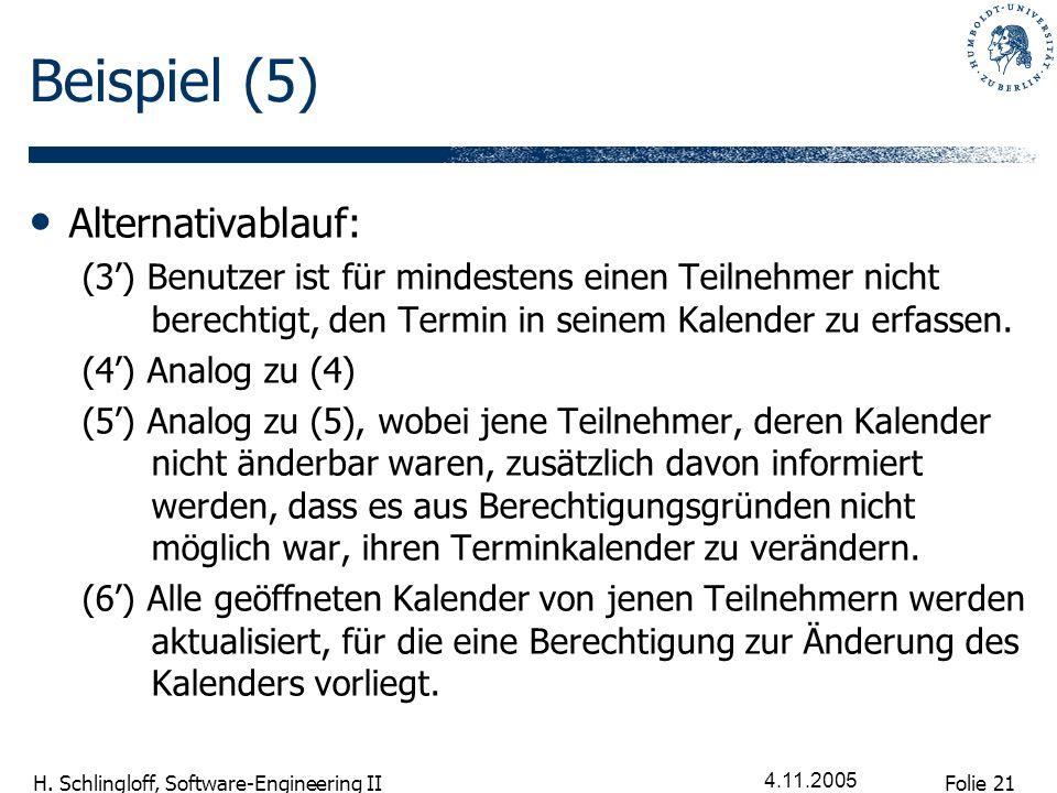Folie 21 H. Schlingloff, Software-Engineering II 4.11.2005 Beispiel (5) Alternativablauf: (3) Benutzer ist für mindestens einen Teilnehmer nicht berec