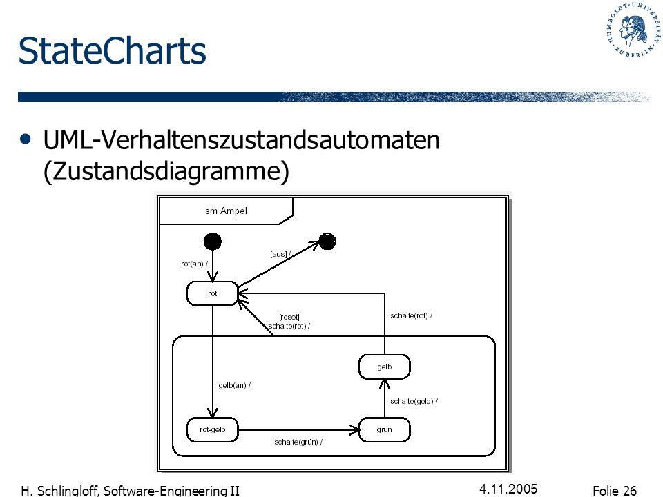 Folie 26 H. Schlingloff, Software-Engineering II 4.11.2005 StateCharts UML-Verhaltenszustandsautomaten (Zustandsdiagramme)