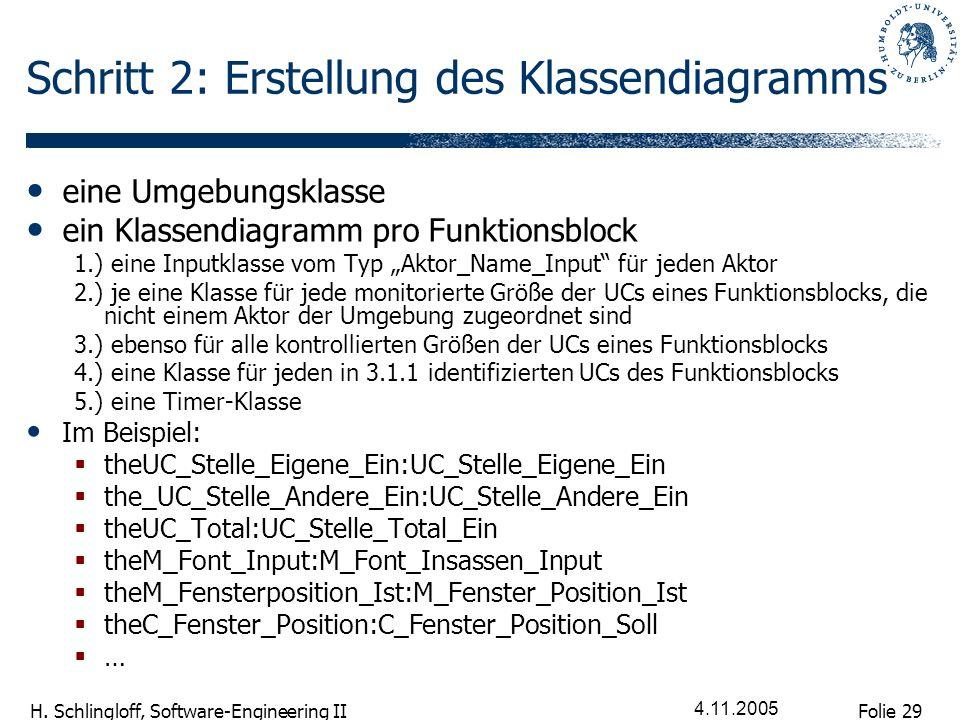 Folie 29 H. Schlingloff, Software-Engineering II 4.11.2005 Schritt 2: Erstellung des Klassendiagramms eine Umgebungsklasse ein Klassendiagramm pro Fun