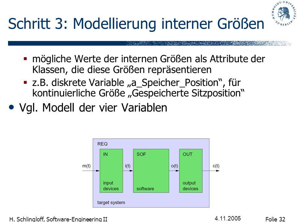 Folie 32 H. Schlingloff, Software-Engineering II 4.11.2005 Schritt 3: Modellierung interner Größen mögliche Werte der internen Größen als Attribute de