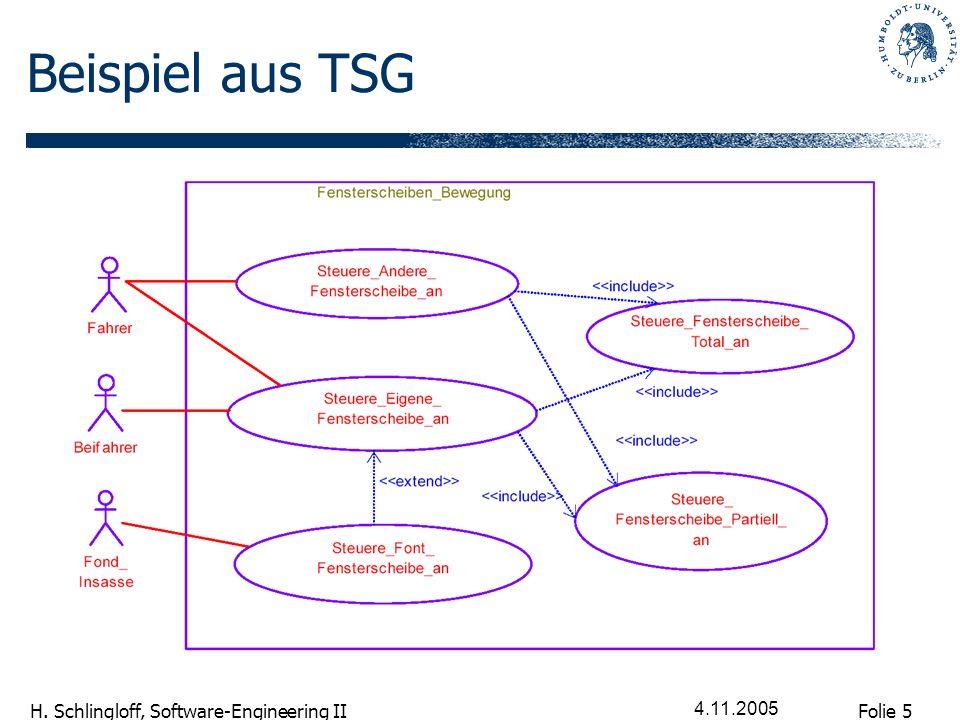 Folie 5 H. Schlingloff, Software-Engineering II 4.11.2005 Beispiel aus TSG