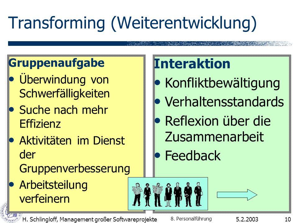 5.2.2003H. Schlingloff, Management großer Softwareprojekte10 Transforming (Weiterentwicklung) Gruppenaufgabe Überwindung von Schwerfälligkeiten Suche