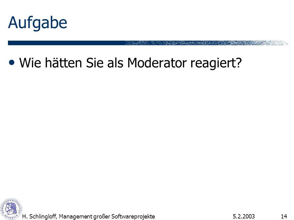 5.2.2003H. Schlingloff, Management großer Softwareprojekte14 Aufgabe Wie hätten Sie als Moderator reagiert?