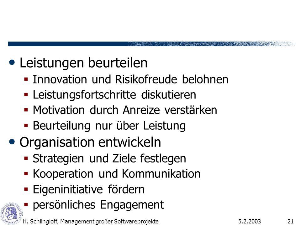 5.2.2003H. Schlingloff, Management großer Softwareprojekte21 Leistungen beurteilen Innovation und Risikofreude belohnen Leistungsfortschritte diskutie