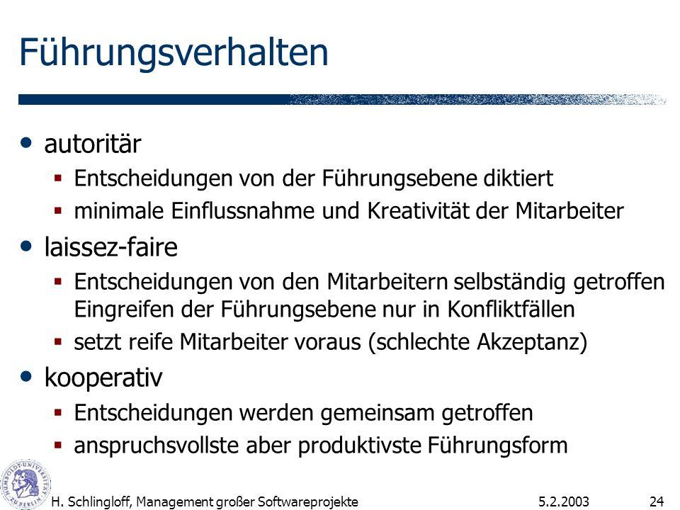 5.2.2003H. Schlingloff, Management großer Softwareprojekte24 Führungsverhalten autoritär Entscheidungen von der Führungsebene diktiert minimale Einflu