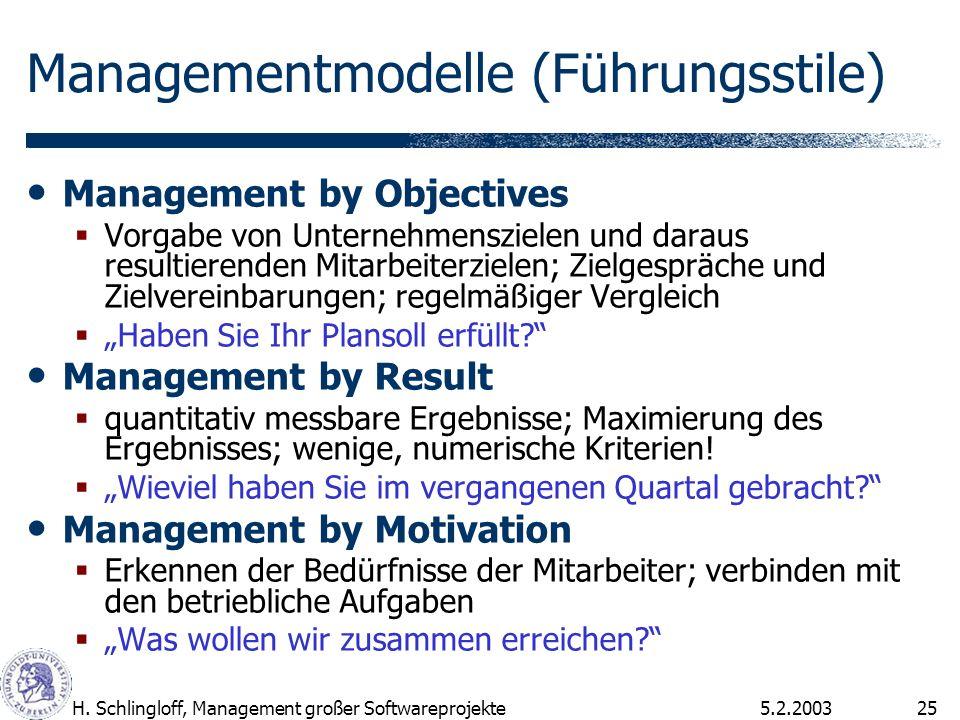5.2.2003H. Schlingloff, Management großer Softwareprojekte25 Managementmodelle (Führungsstile) Management by Objectives Vorgabe von Unternehmenszielen