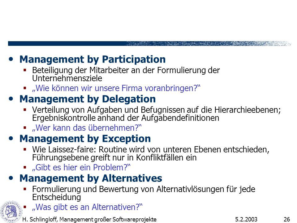 5.2.2003H. Schlingloff, Management großer Softwareprojekte26 Management by Participation Beteiligung der Mitarbeiter an der Formulierung der Unternehm