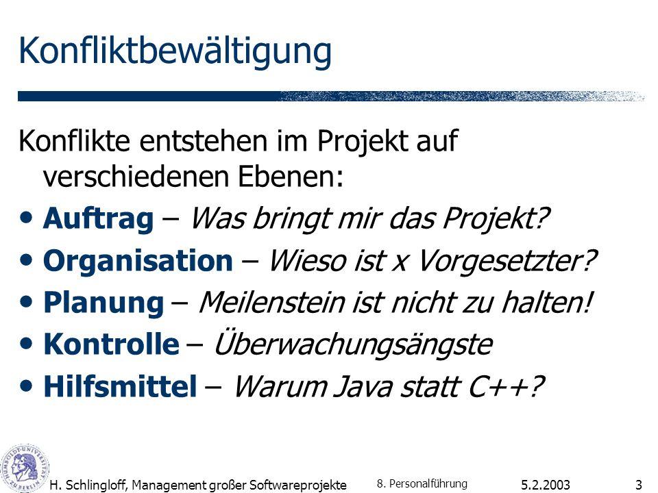 5.2.2003H. Schlingloff, Management großer Softwareprojekte3 Konfliktbewältigung Konflikte entstehen im Projekt auf verschiedenen Ebenen: Auftrag – Was