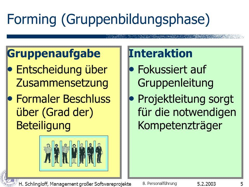 5.2.2003H. Schlingloff, Management großer Softwareprojekte5 Forming (Gruppenbildungsphase) Gruppenaufgabe Entscheidung über Zusammensetzung Formaler B