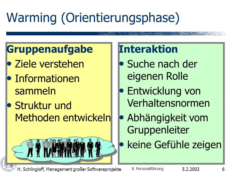 5.2.2003H. Schlingloff, Management großer Softwareprojekte6 Warming (Orientierungsphase) Gruppenaufgabe Ziele verstehen Informationen sammeln Struktur