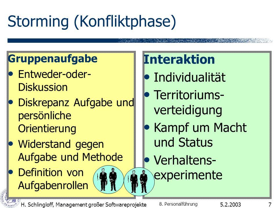 5.2.2003H. Schlingloff, Management großer Softwareprojekte7 Storming (Konfliktphase) Gruppenaufgabe Entweder-oder- Diskussion Diskrepanz Aufgabe und p