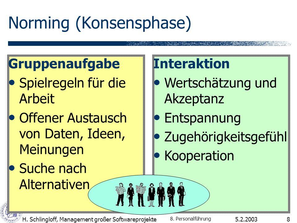 5.2.2003H. Schlingloff, Management großer Softwareprojekte8 Norming (Konsensphase) Gruppenaufgabe Spielregeln für die Arbeit Offener Austausch von Dat