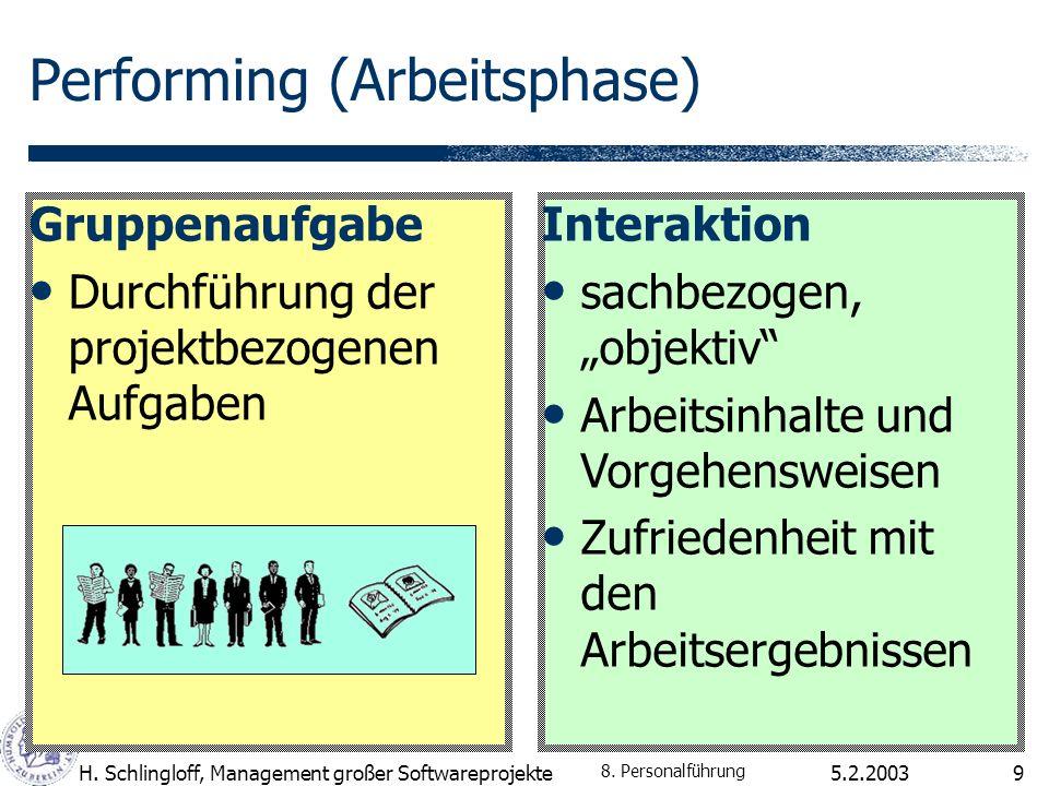 5.2.2003H. Schlingloff, Management großer Softwareprojekte9 Performing (Arbeitsphase) Gruppenaufgabe Durchführung der projektbezogenen Aufgaben Intera