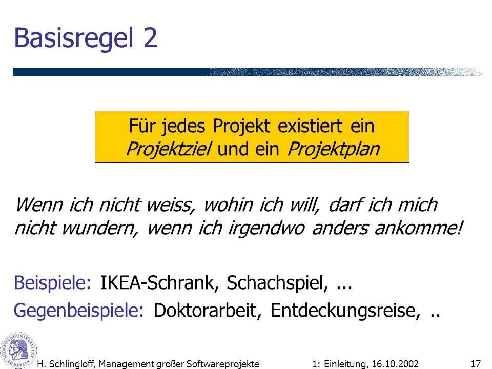 1: Einleitung, 16.10.2002H. Schlingloff, Management großer Softwareprojekte17 Basisregel 2 Wenn ich nicht weiss, wohin ich will, darf ich mich nicht w