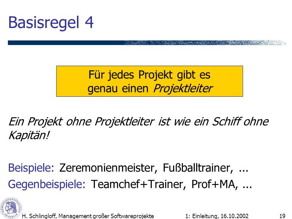 1: Einleitung, 16.10.2002H. Schlingloff, Management großer Softwareprojekte19 Basisregel 4 Ein Projekt ohne Projektleiter ist wie ein Schiff ohne Kapi