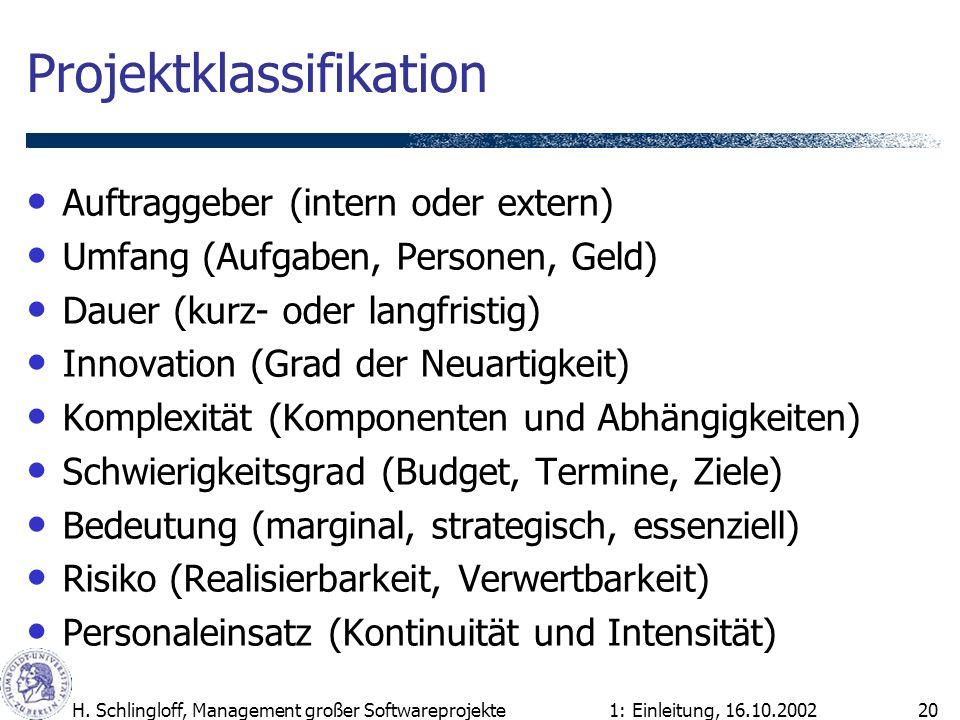 1: Einleitung, 16.10.2002H. Schlingloff, Management großer Softwareprojekte20 Projektklassifikation Auftraggeber (intern oder extern) Umfang (Aufgaben