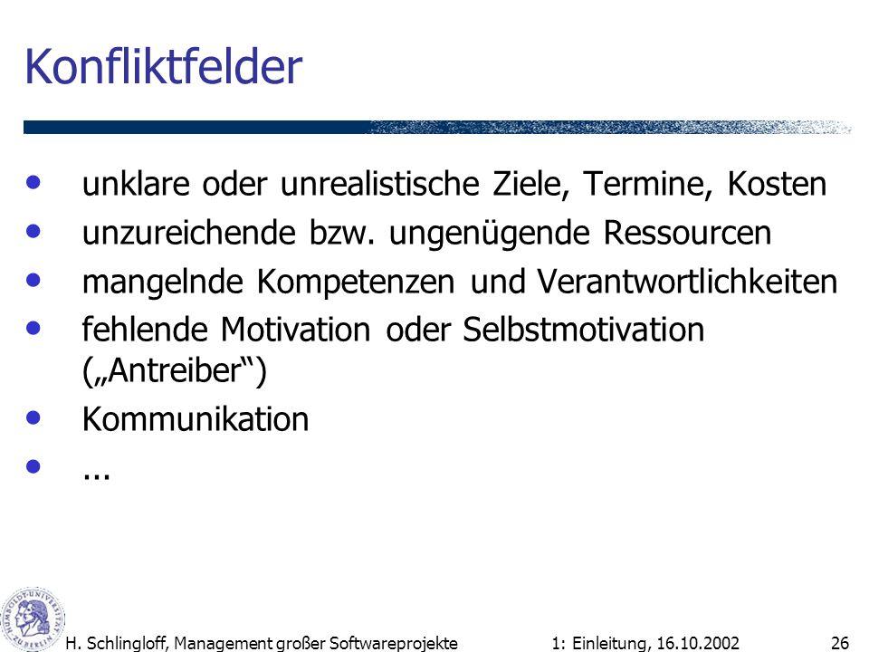 1: Einleitung, 16.10.2002H. Schlingloff, Management großer Softwareprojekte26 Konfliktfelder unklare oder unrealistische Ziele, Termine, Kosten unzure