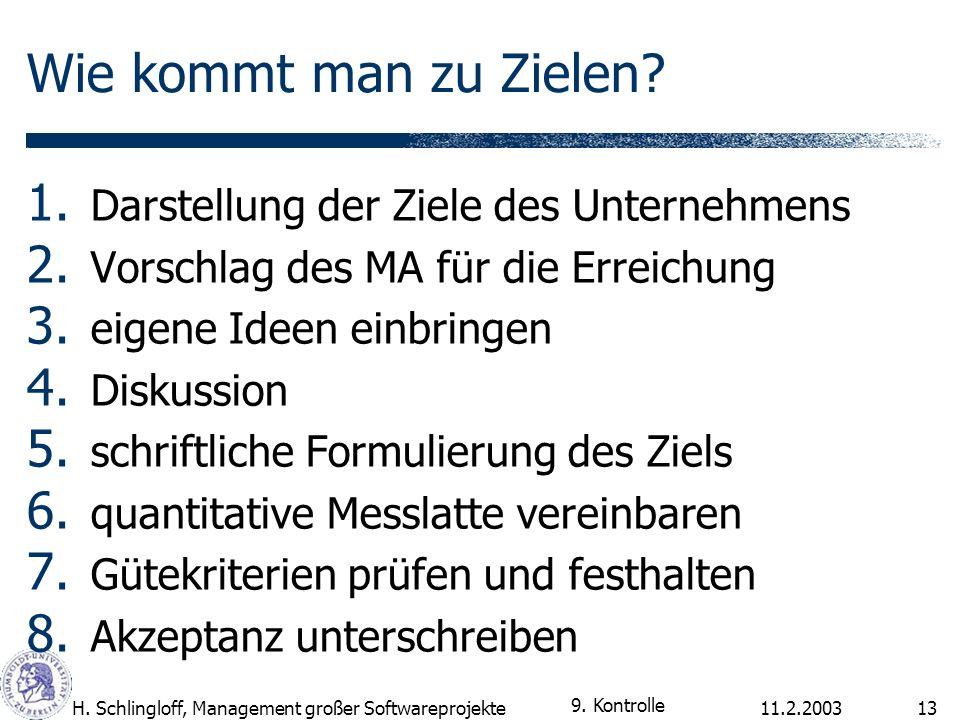 11.2.2003H. Schlingloff, Management großer Softwareprojekte13 Wie kommt man zu Zielen? 1. Darstellung der Ziele des Unternehmens 2. Vorschlag des MA f