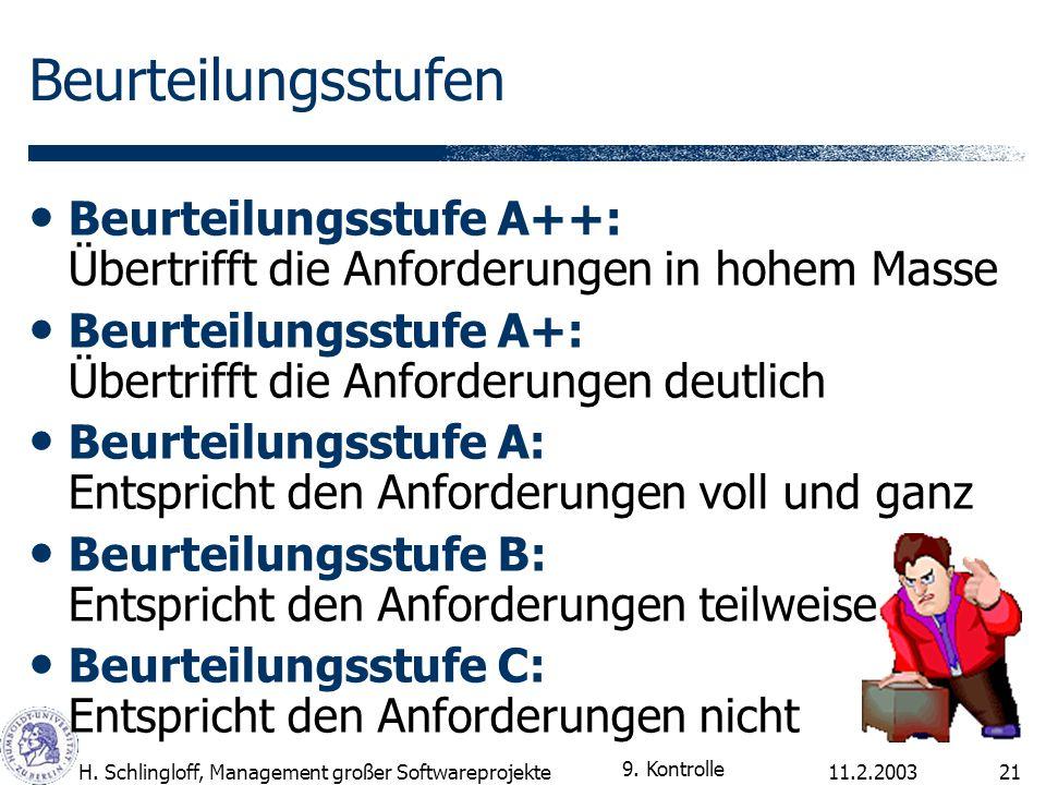 11.2.2003H. Schlingloff, Management großer Softwareprojekte21 Beurteilungsstufen Beurteilungsstufe A++: Übertrifft die Anforderungen in hohem Masse Be