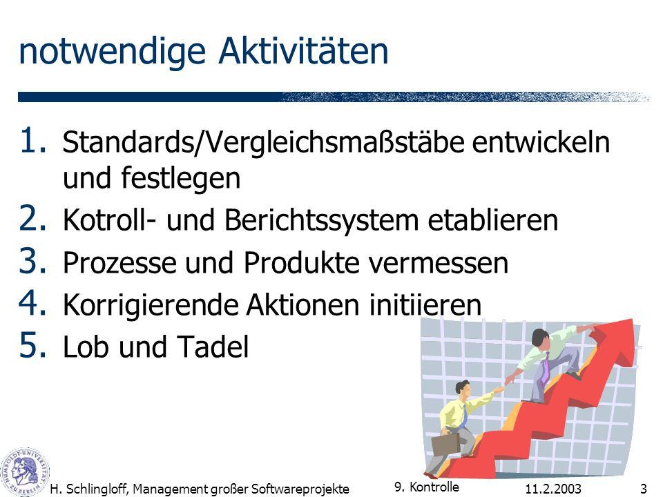 11.2.2003H. Schlingloff, Management großer Softwareprojekte3 notwendige Aktivitäten 1. Standards/Vergleichsmaßstäbe entwickeln und festlegen 2. Kotrol